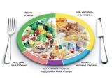 Подворье-2 - иконка «питание» в Локне